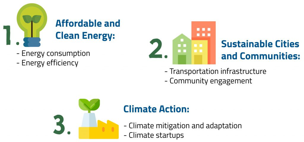 Obiectivele de dezvoltare durabilă
